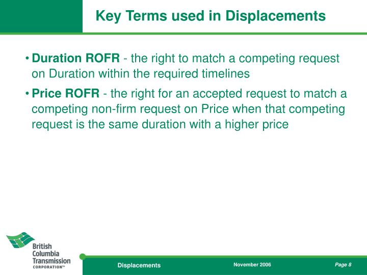 Key Terms used in Displacements