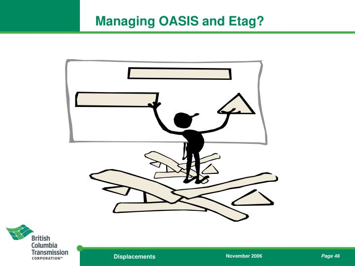 Managing OASIS and Etag?