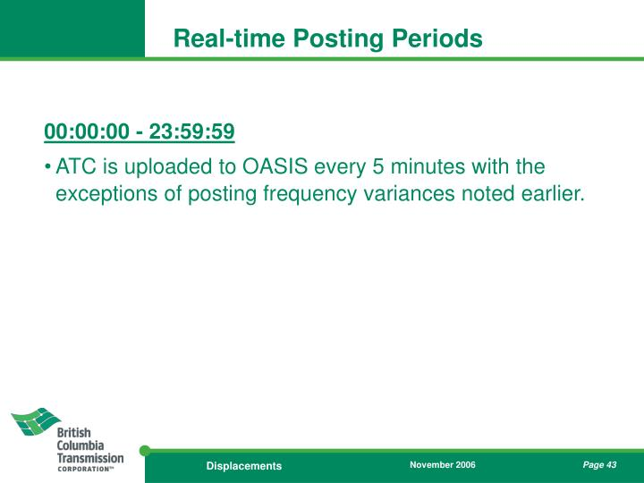 Real-time Posting Periods