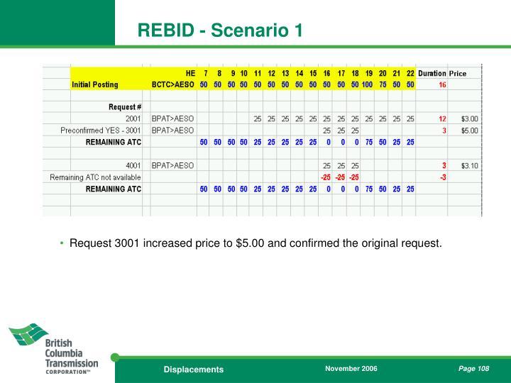 REBID - Scenario 1