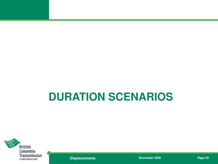 DURATION SCENARIOS