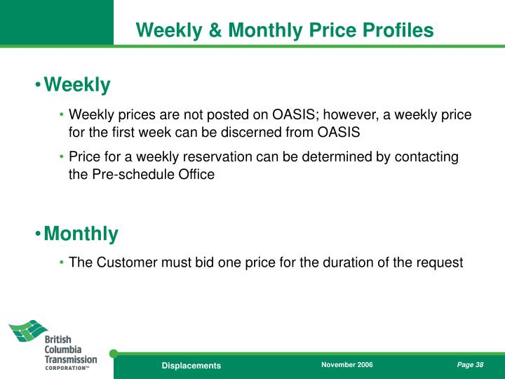 Weekly & Monthly Price Profiles