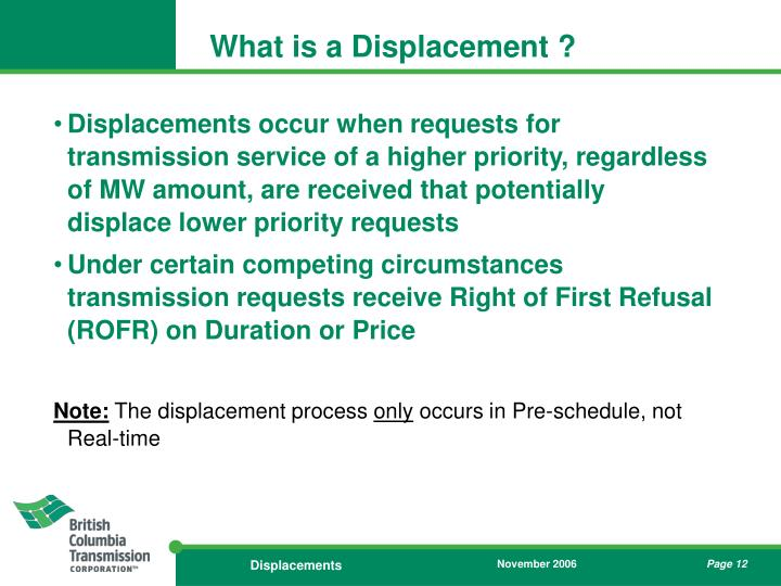 What is a Displacement ?