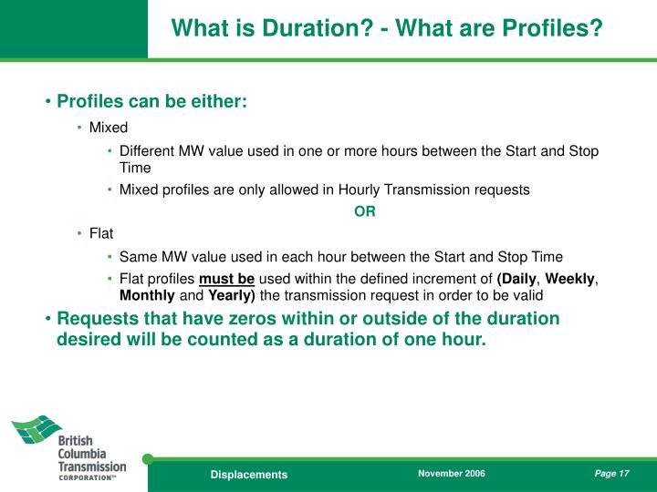 What is Duration? - What are Profiles?