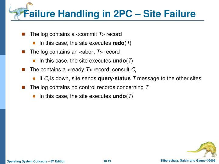 Failure Handling in 2PC – Site Failure