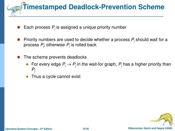 Timestamped Deadlock-Prevention Scheme