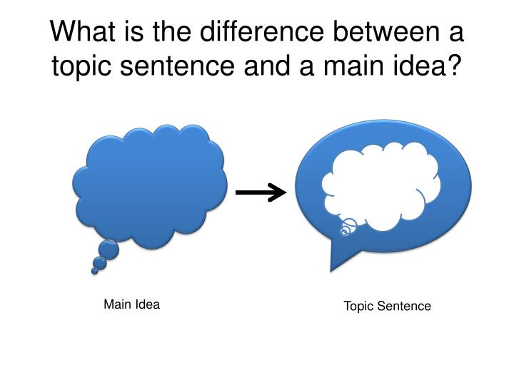 What is the difference between a topic sentence and a main idea?