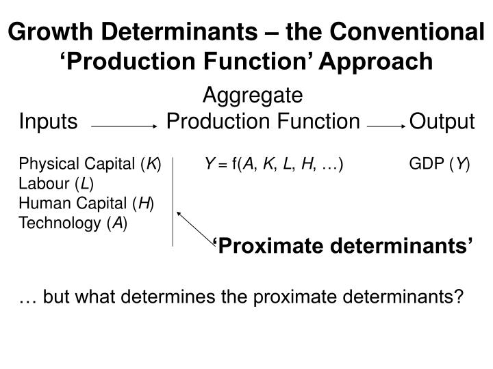 Growth Determinants – the Conventional 'Production Function' Approach