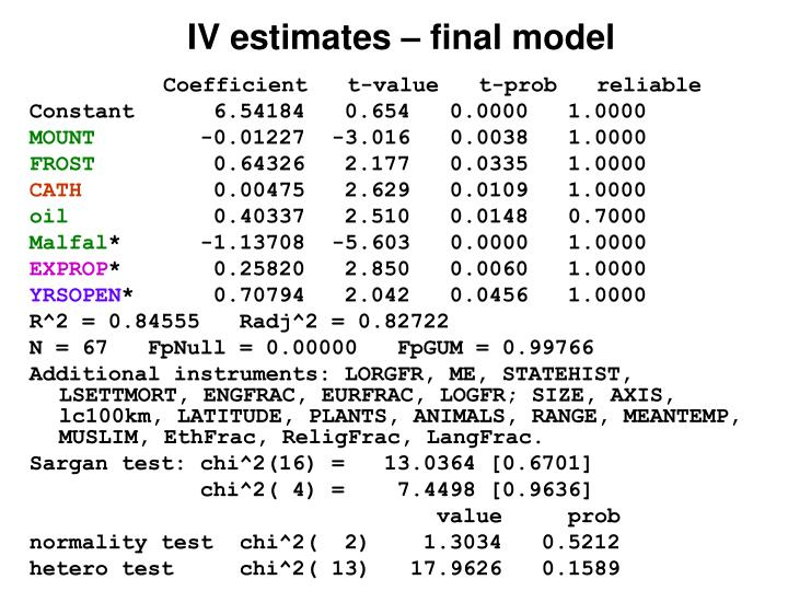 IV estimates – final model