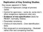 replication of key existing studies
