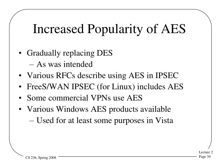 Increased Popularity of AES
