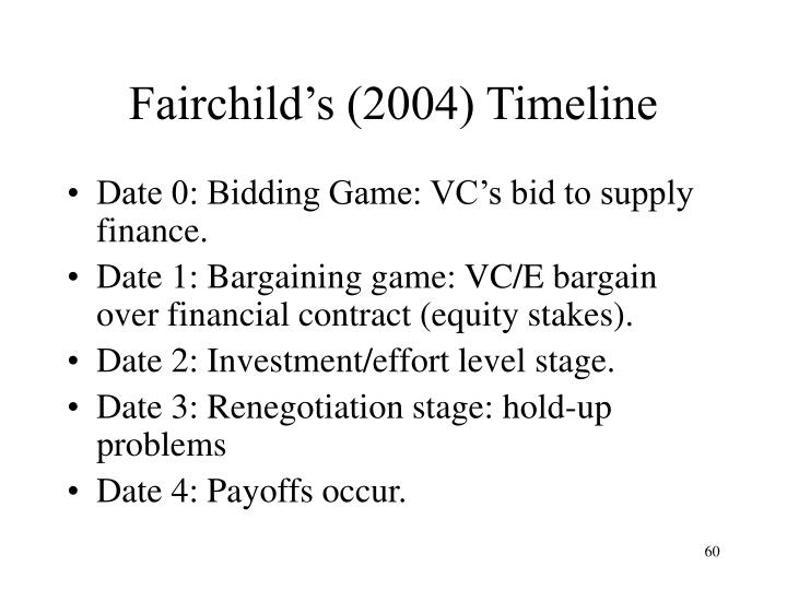 Fairchild's (2004) Timeline