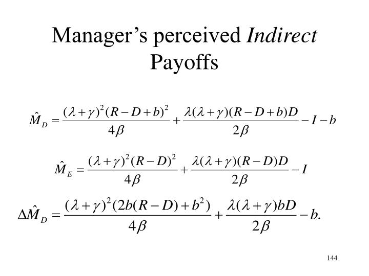 Manager's perceived