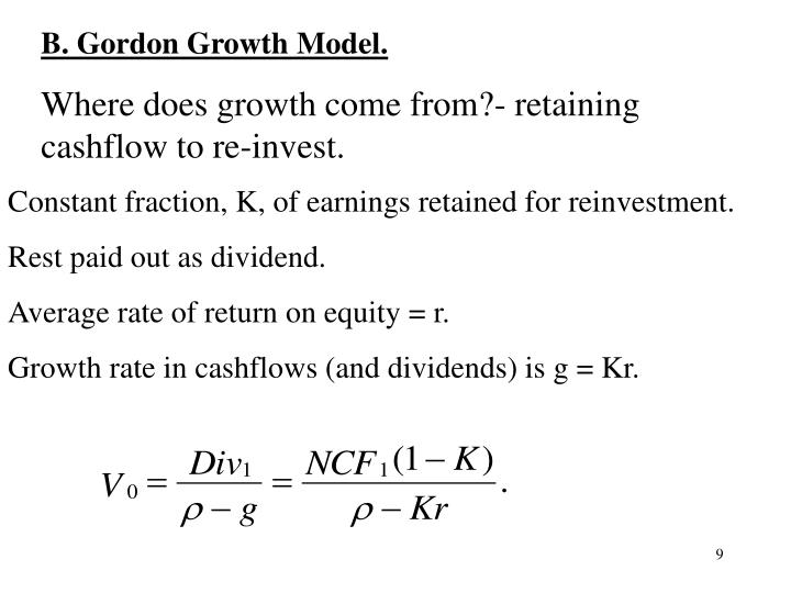 B. Gordon Growth Model.