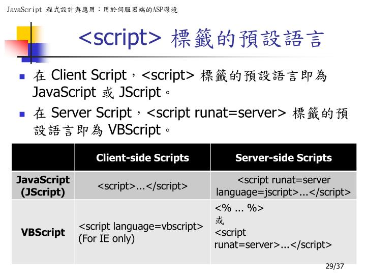 <script>