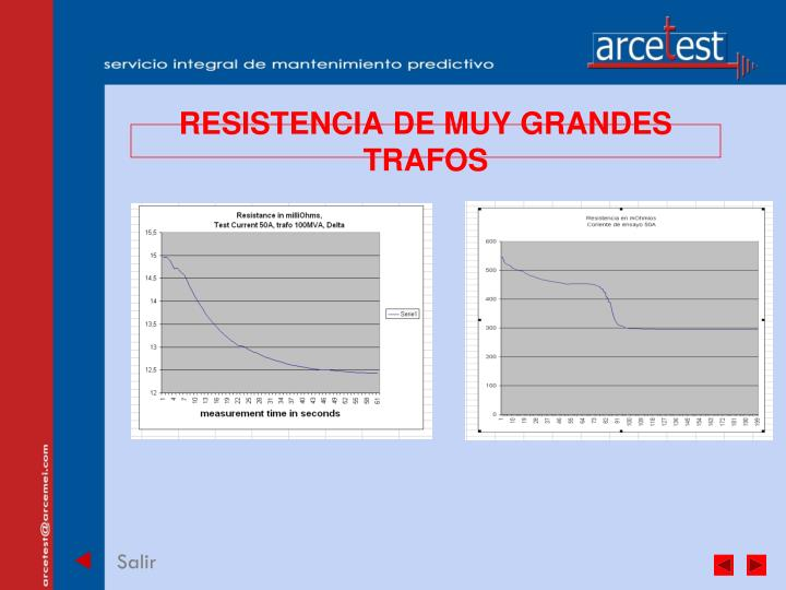 RESISTENCIA DE MUY GRANDES TRAFOS