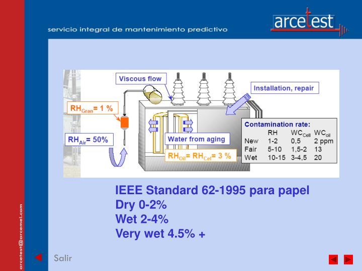 IEEE Standard 62-1995 para papel