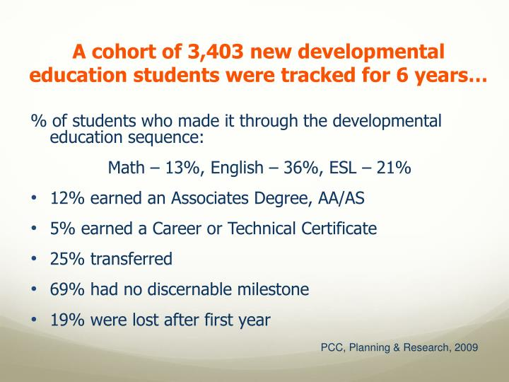 A cohort of 3,403 new developmental education students were tracked for 6 years…