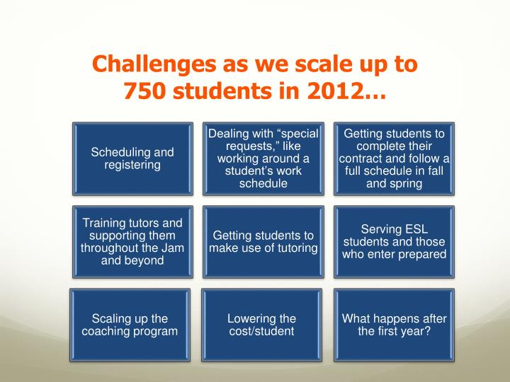 Challenges as we scale up to