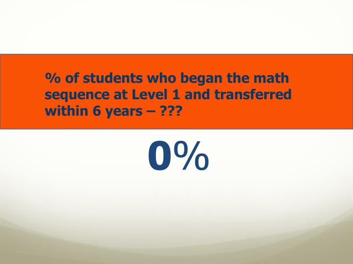% of students who began the math sequence at Level 1 and transferred within 6 years – ???