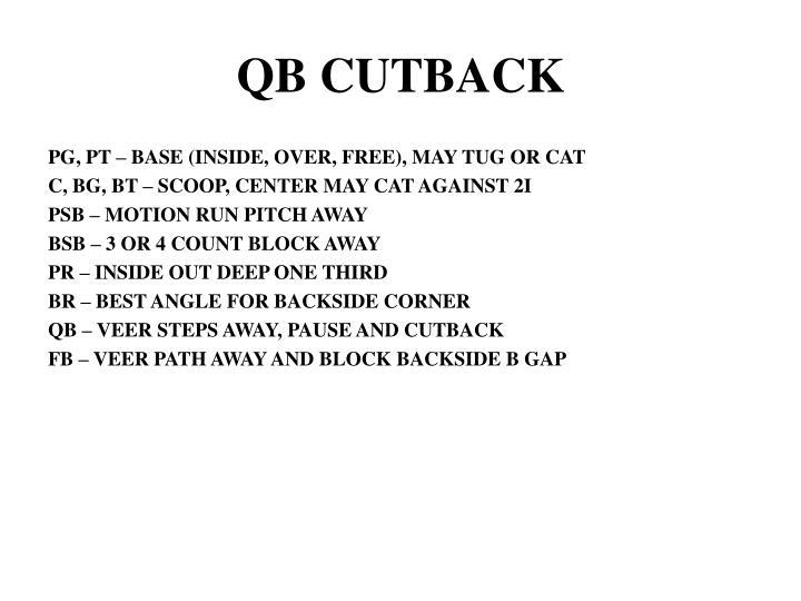 QB CUTBACK