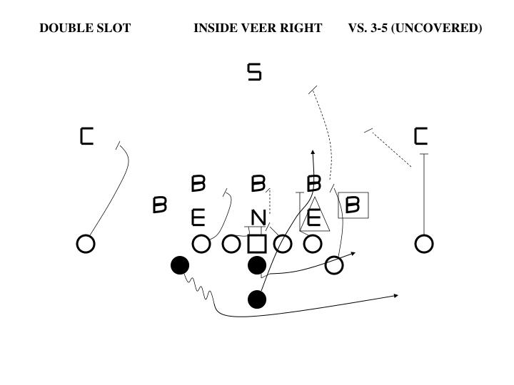 DOUBLE SLOTINSIDE VEER RIGHTVS. 3-5 (UNCOVERED)