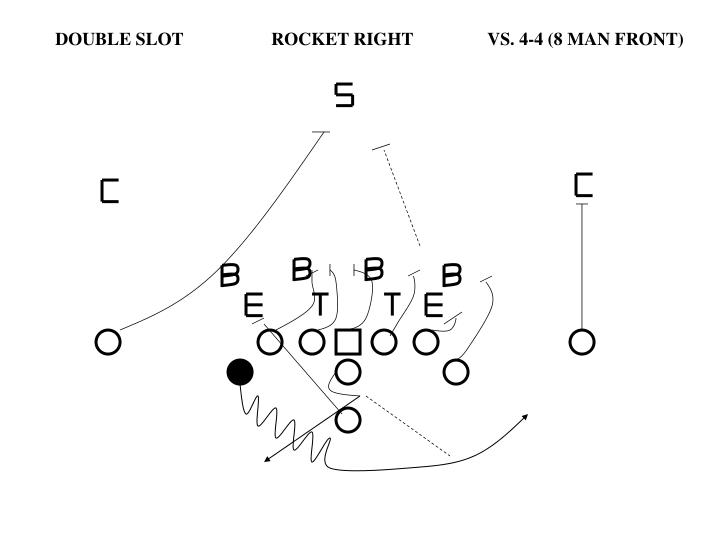 DOUBLE SLOTROCKET RIGHTVS. 4-4 (8 MAN FRONT)