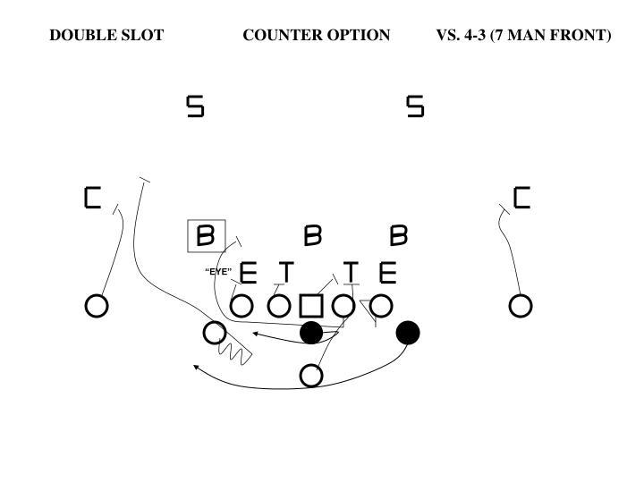 DOUBLE SLOTCOUNTER OPTIONVS. 4-3 (7 MAN FRONT)