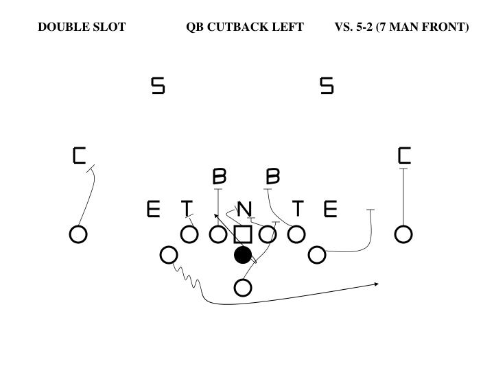 DOUBLE SLOTQB CUTBACK LEFTVS. 5-2 (7 MAN FRONT)
