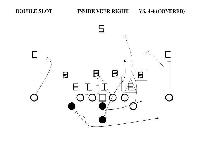 DOUBLE SLOTINSIDE VEER RIGHTVS. 4-4 (COVERED)