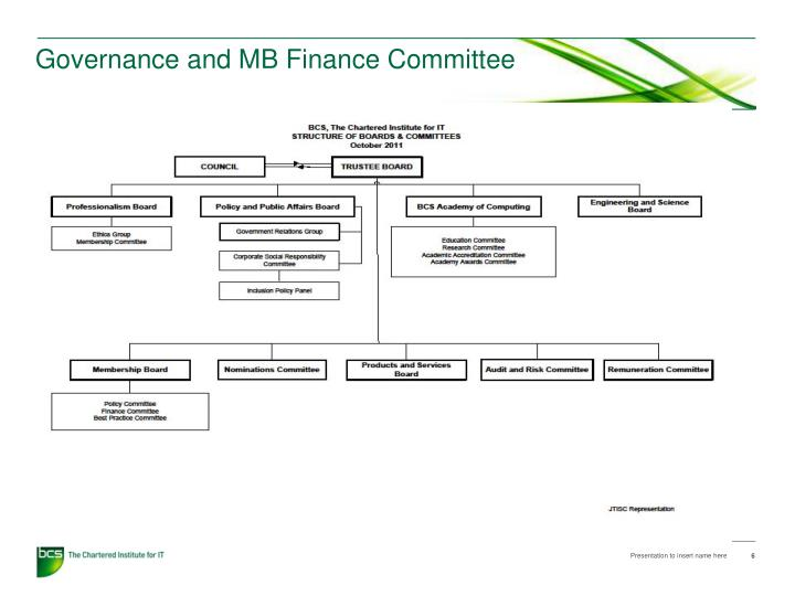 Governance and MB Finance Committee