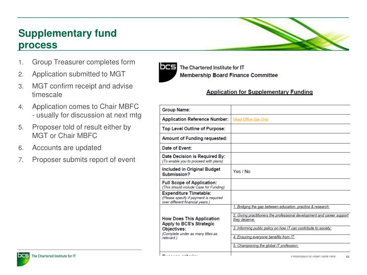 Supplementary fund process