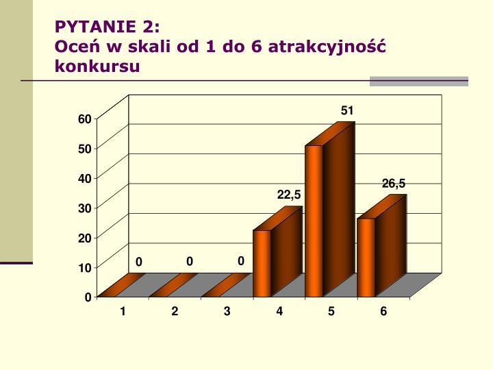 PYTANIE 2: