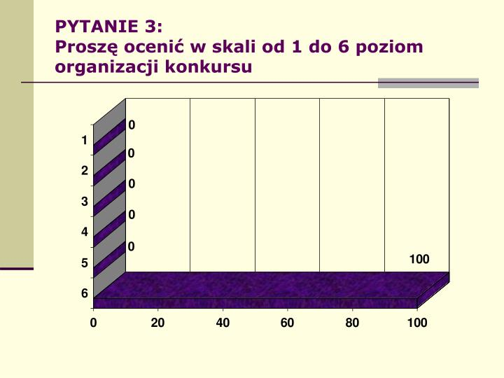 PYTANIE 3: