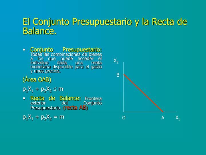 El Conjunto Presupuestario y la Recta de Balance.