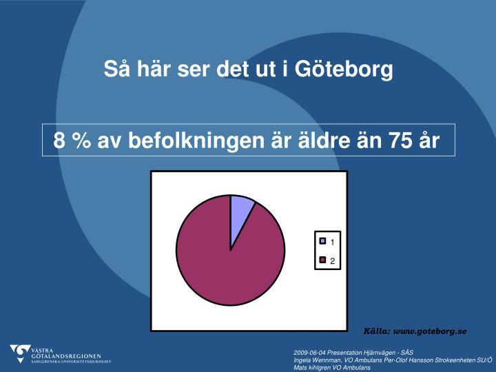 Så här ser det ut i Göteborg