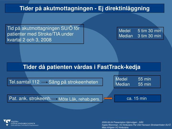 Tider på akutmottagningen - Ej direktinläggning