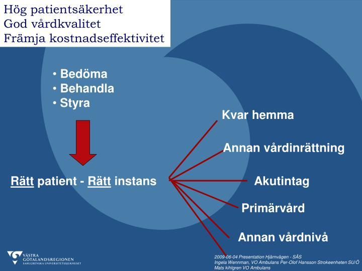 Hög patientsäkerhet