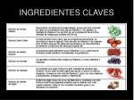 ingredientes claves