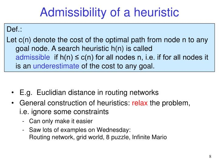 Admissibility of a heuristic
