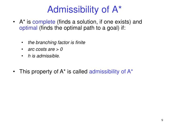 Admissibility of A*