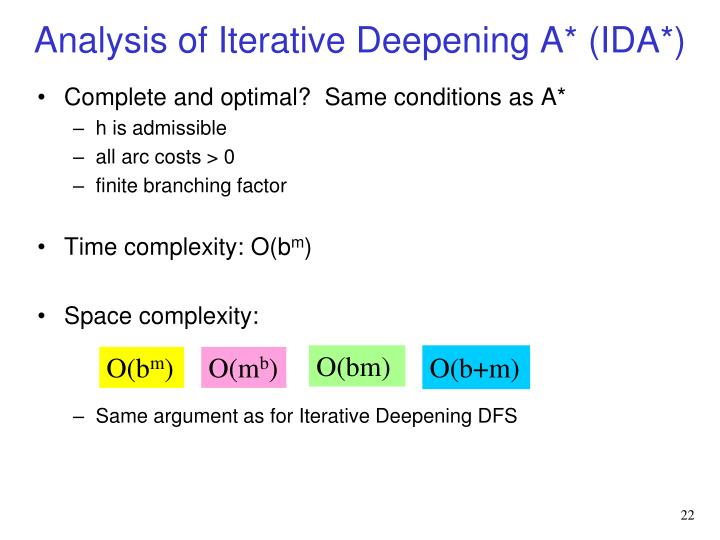 Analysis of Iterative Deepening A* (IDA*)
