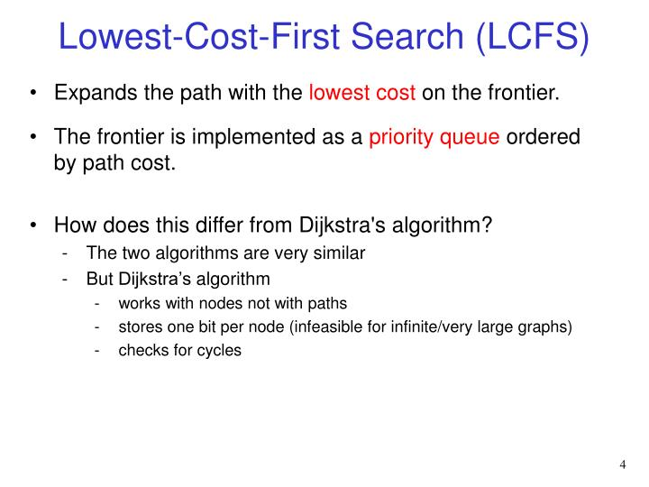 Lowest-Cost-First Search (LCFS)
