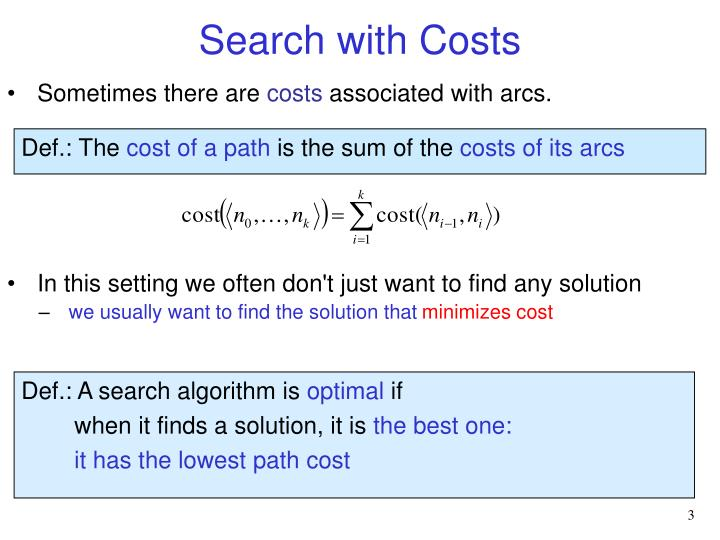 Search with Costs