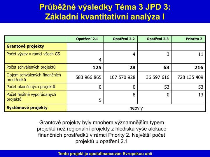 Průběžné výsledky Téma 3 JPD 3: