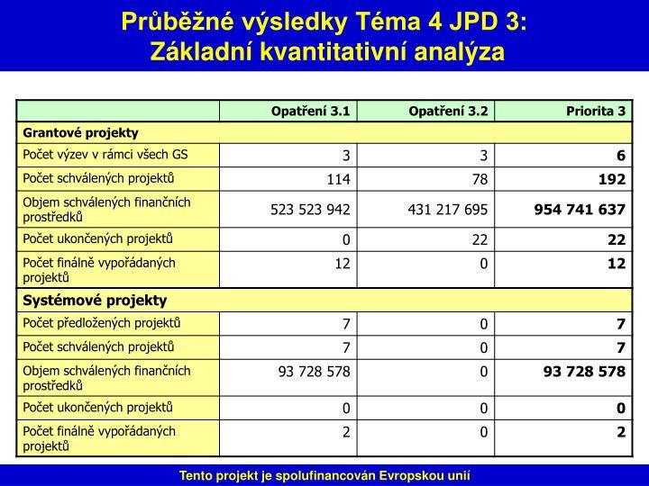 Průběžné výsledky Téma 4 JPD 3: