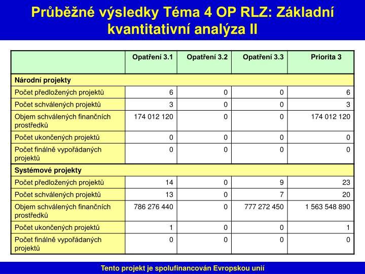 Průběžné výsledky Téma 4 OP RLZ: Základní kvantitativní analýza II