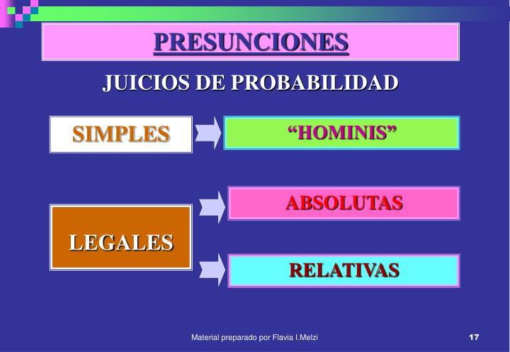 PRESUNCIONES