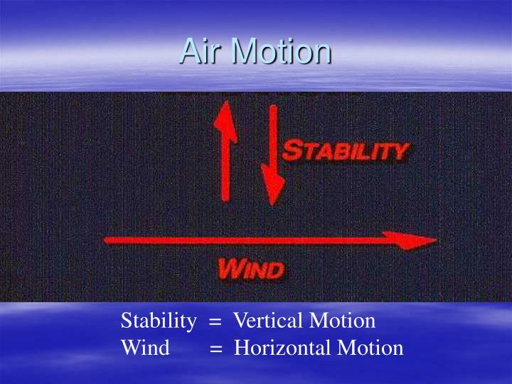 Air Motion