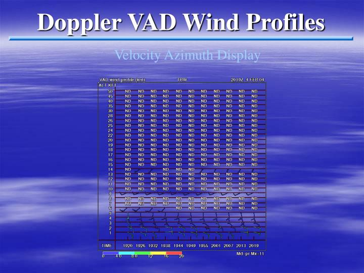 Doppler VAD Wind Profiles